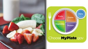 Personalize Your Plate for National Nutrition Month®