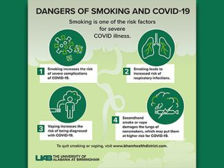 How Can Smoking Increase Risk Factors of Severe Covid?